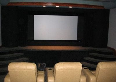 Home Theater with Acoustic Transparent Wall